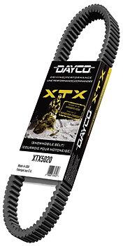 Dayco XTX5020 Drivrem-Variatorrem  Polaris (Arctic Cat)