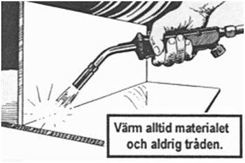 Alufog, tråd för samansmältning/svetsning av aluminium