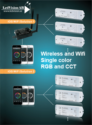 RF EASY WIRELESS WIFI