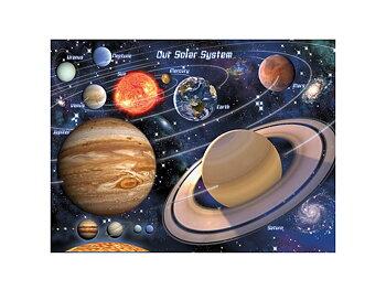 Kort 3D Solsystemet