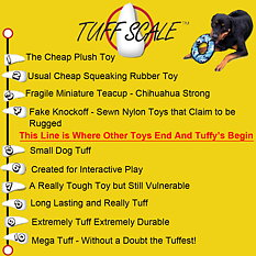 Tuffy Mega JR Ring