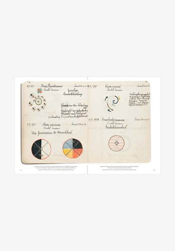 Hilma af Klint: Notes and Methods