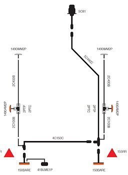 Släpvagnspaket 340-420cm (Lastlängd)