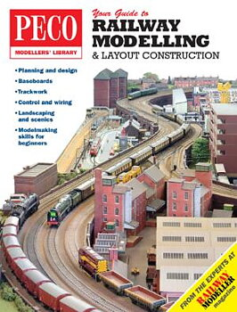 Your Guide to Railway Modellin