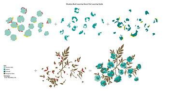 ALTENEW -Meadow Bush Layering Stencil Set (4 in 1)