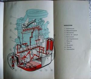 1964 Fiat 600 D instruktionsbok svensk