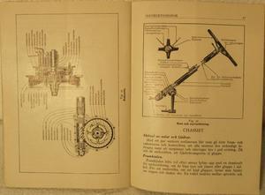 1928 - 1931 Ford Modell AA Instruktionsbok svensk