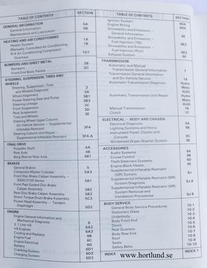 1990 Pontiac Firebird Service Manual