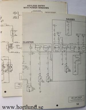 1985 AMC Eagle Wiring Diagrams
