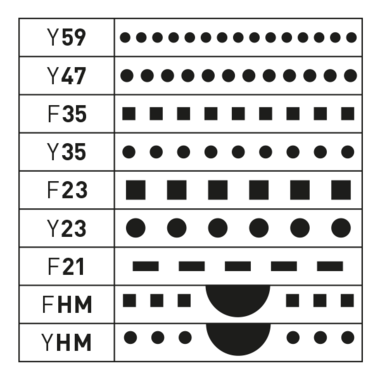 Qupa Stanskassett till M600/D600
