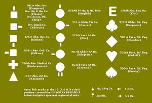 Olika Airborne Divisioner se schema