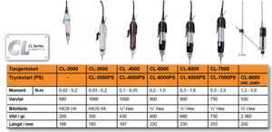 Skruvdragare CL-4000NLX