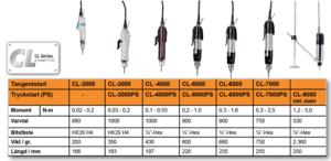 Skruvdragare CL-7000 NLX