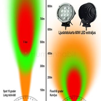 Fempack 60W LED extraljus CREE diameter 180mm