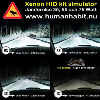 100w 12v Extreme Xenonkit rev 5
