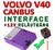 Volvo årsmodell 2017 och senare canbus interface helljussignal till reläkabel +12V
