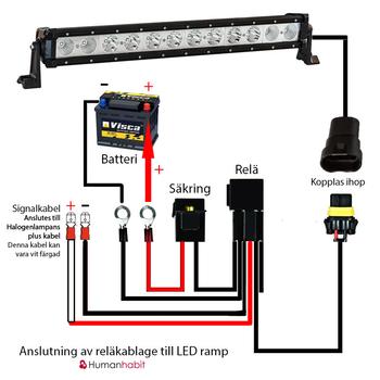 Valbara storlekar 90-588W LED extraljusramp 5D optik E-märkt Einparts (TM)