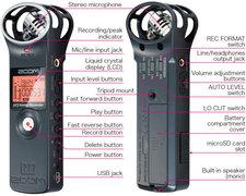 Zoom H1 V2  MB Handy Recorder