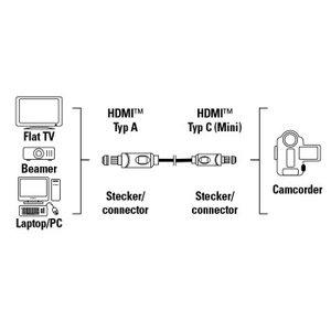 Hama Kabel HDMI A-mini C 2m Guld (Foto)