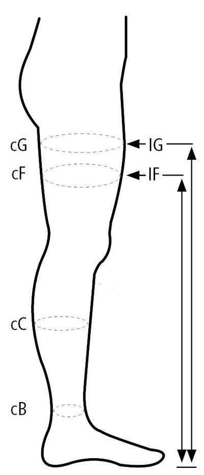 Lårhög kompressionsstrumpa med silikontopp klass 1