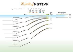 Zpey Fusion Shooting Head
