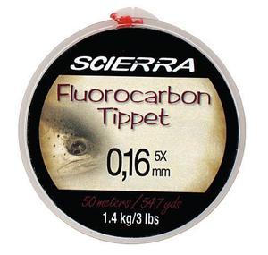 Scierra Fluorocarbon Tippet 0.12mm/0.8kg