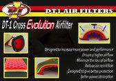 DT-1 Evolution CRF 250 14->, 450 13->