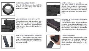 Glock 27 Gen5 FS .40 S&W
