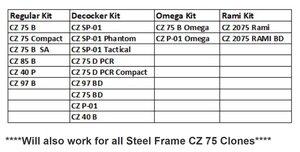 CZ 75 Trigger Spring Kit