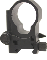 Aimpoint® Flipmount , and Twist
