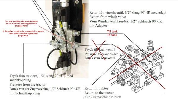 "Ventil MB25 1 sektion 60L 1/2"" 12V el on/off med serienippel"