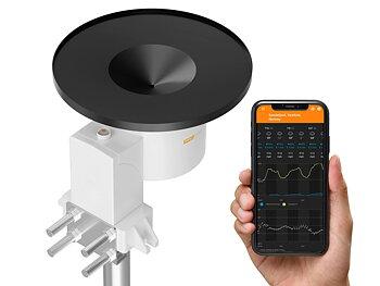 3241 ProTech Rain Gauge Sensor