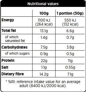 Protein Bröd