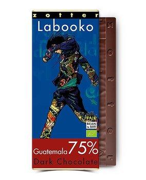 19. Guatemala 75%