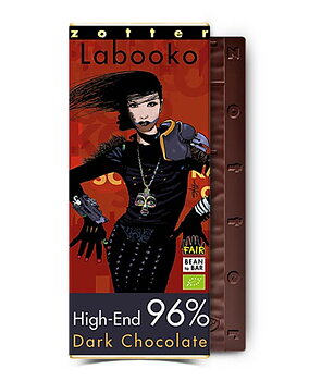 12. High End 96%